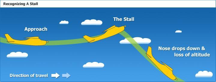 illustration-airplane-stall